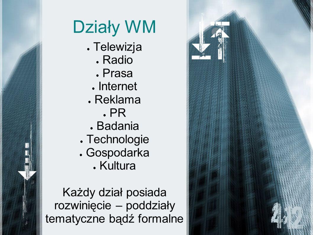 Działy WM Telewizja Radio Prasa Internet Reklama PR Badania Technologie Gospodarka Kultura Każdy dział posiada rozwinięcie – poddziały tematyczne bądź formalne