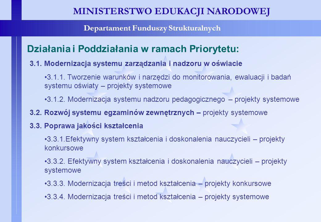 Działania i Poddziałania w ramach Priorytetu III MINISTERSTWO EDUKACJI NARODOWEJ Departament Funduszy Strukturalnych Działania i Poddziałania w ramach