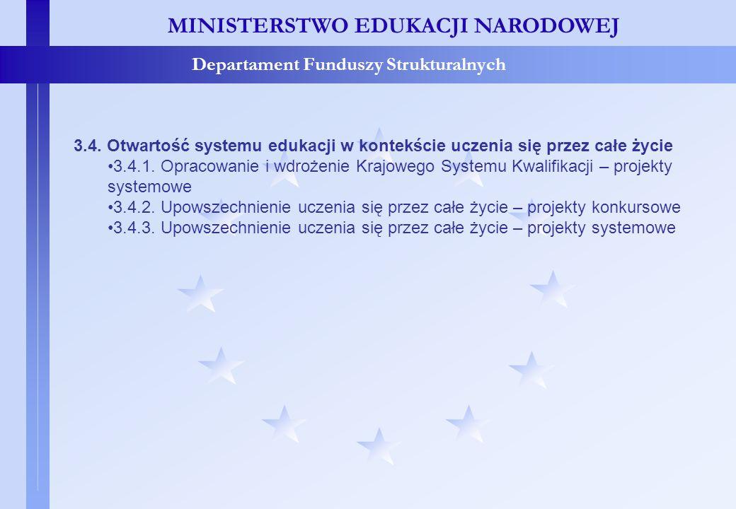 Działania i Poddziałania – c.d. MINISTERSTWO EDUKACJI NARODOWEJ Departament Funduszy Strukturalnych 3.4. Otwartość systemu edukacji w kontekście uczen