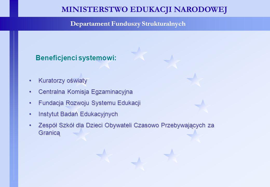 Beneficjenci systemowi MINISTERSTWO EDUKACJI NARODOWEJ Departament Funduszy Strukturalnych Beneficjenci systemowi: Kuratorzy oświatyKuratorzy oświaty