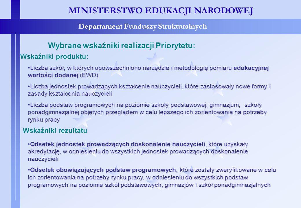 Wskaźniki realizacji Priorytetu III MINISTERSTWO EDUKACJI NARODOWEJ Departament Funduszy Strukturalnych Wybrane wskaźniki realizacji Priorytetu: Wskaź