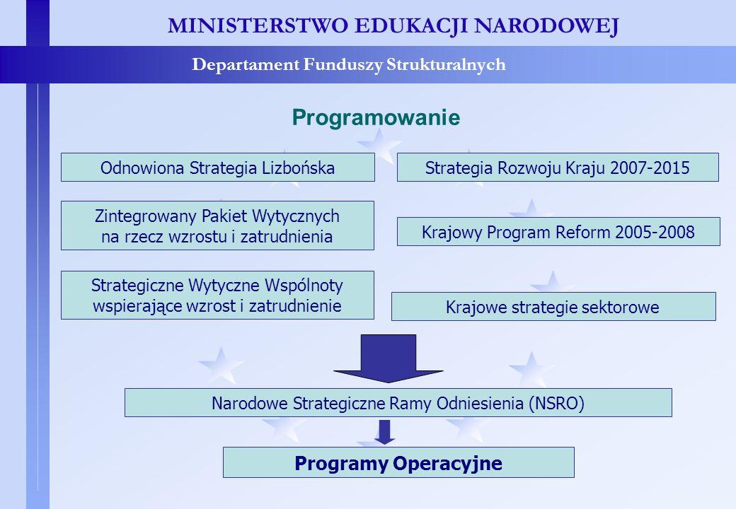 Charakterystyka programu MINISTERSTWO EDUKACJI NARODOWEJ Departament Funduszy Strukturalnych Charakterystyka Programu Program wykorzystuje wszystkie środki Europejskiego Funduszu Społecznego dostępne dla Polski na lata 2007 – 2013 Obszary wsparcia PO KL: zatrudnienie, edukacja, integracja społeczna, adaptacyjność przedsiębiorstw, rozwój zasobów ludzkich na terenach wiejskich, administracja publiczna, postawy zdrowotne pracowników Całość środków w ramach programu: 11 420 207 059 EUR- środki EFS - 85% tj.