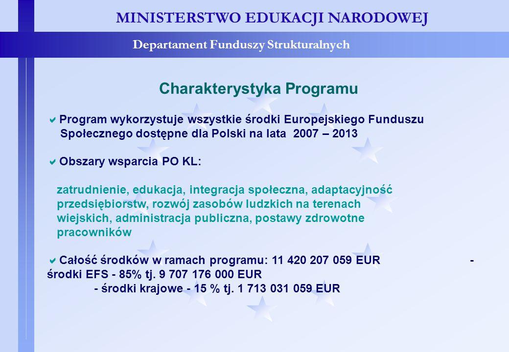 Charakterystyka programu MINISTERSTWO EDUKACJI NARODOWEJ Departament Funduszy Strukturalnych Charakterystyka Programu Program wykorzystuje wszystkie ś