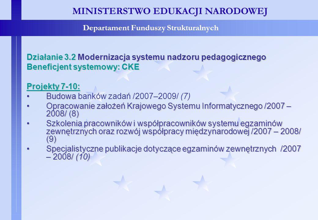 Projekty konkursowe – c.d. MINISTERSTWO EDUKACJI NARODOWEJ Departament Funduszy Strukturalnych Działanie 3.2 Modernizacja systemu nadzoru pedagogiczne