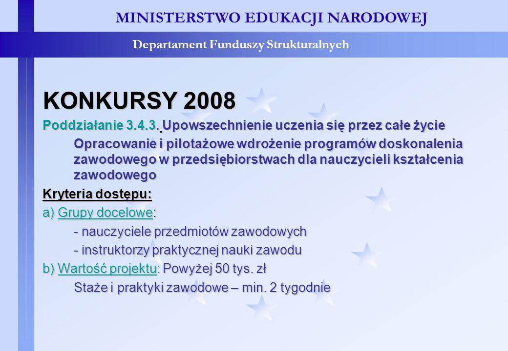 Projekty konkursowe – c.d. MINISTERSTWO EDUKACJI NARODOWEJ Departament Funduszy Strukturalnych KONKURSY 2008 Poddziałanie 3.4.3. Upowszechnienie uczen