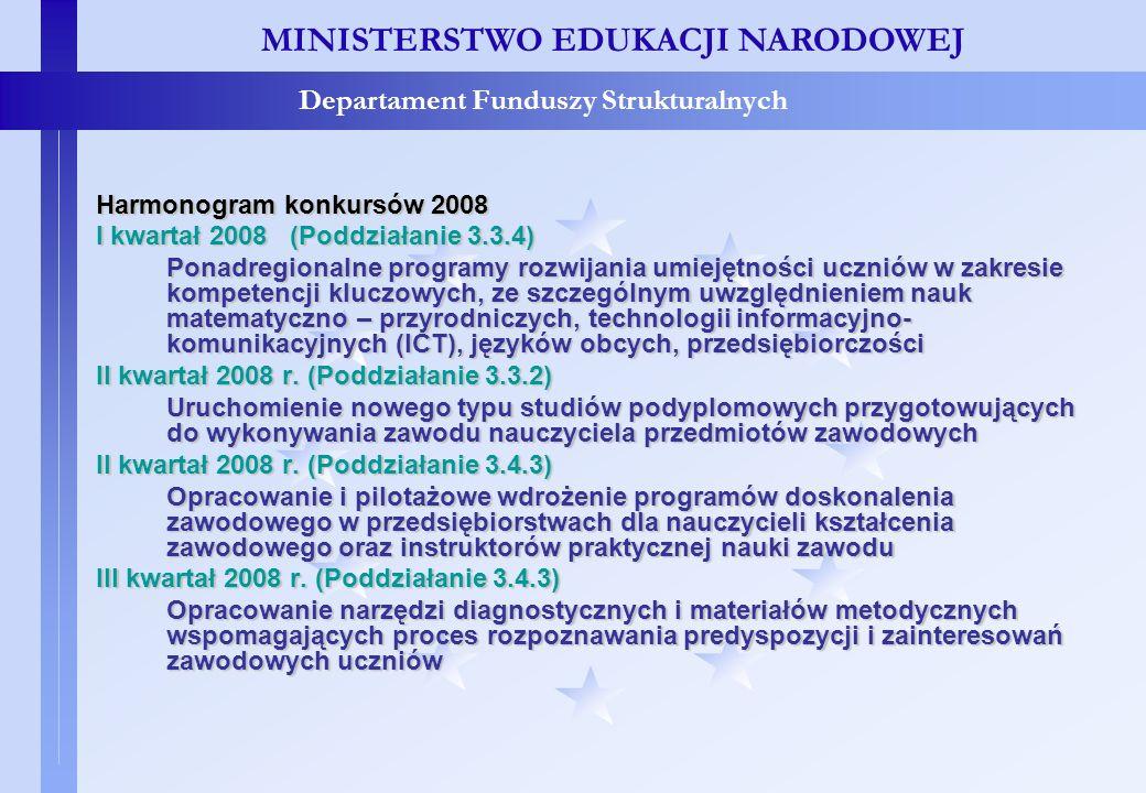 Projekty konkursowe – c.d. MINISTERSTWO EDUKACJI NARODOWEJ Departament Funduszy Strukturalnych Harmonogram konkursów 2008 I kwartał 2008 (Poddziałanie