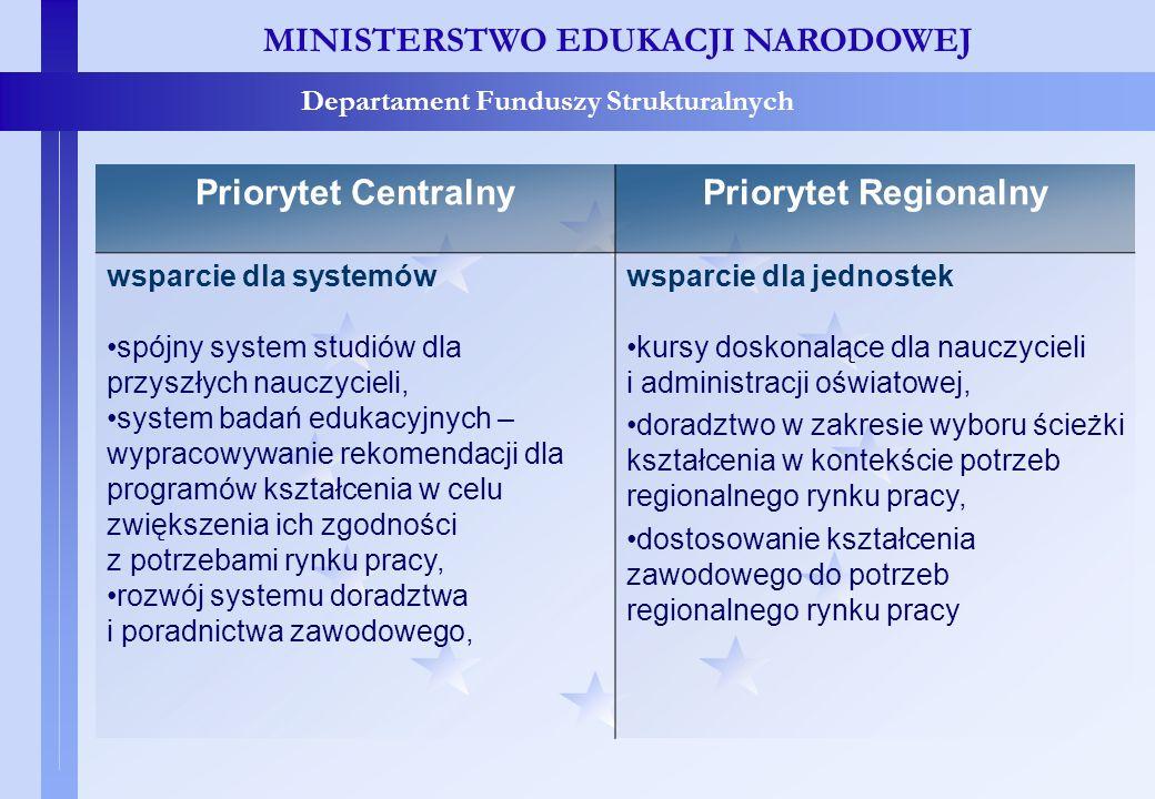 Priorytet centralny i regionalny - porównanie MINISTERSTWO EDUKACJI NARODOWEJ Departament Funduszy Strukturalnych Priorytet CentralnyPriorytet Regiona