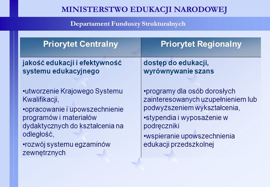 Priorytet centralny i regionalny – porównanie – c.d. MINISTERSTWO EDUKACJI NARODOWEJ Departament Funduszy Strukturalnych Priorytet CentralnyPriorytet