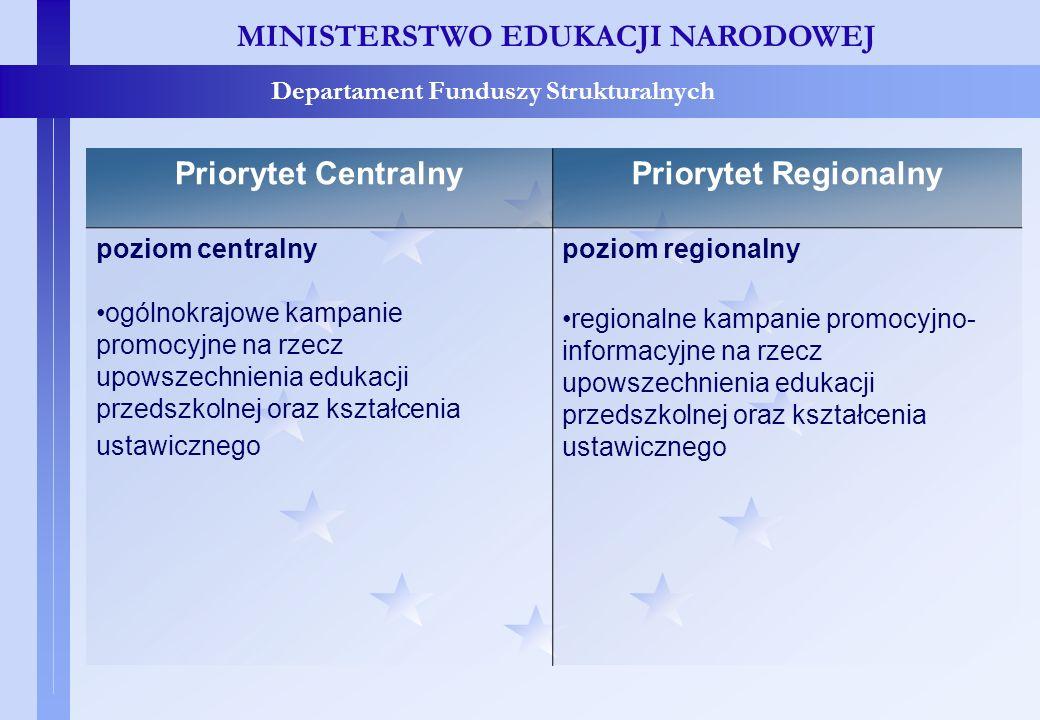 Priorytet centralny i regionalny – porównanie – c.d MINISTERSTWO EDUKACJI NARODOWEJ Departament Funduszy Strukturalnych Priorytet CentralnyPriorytet R