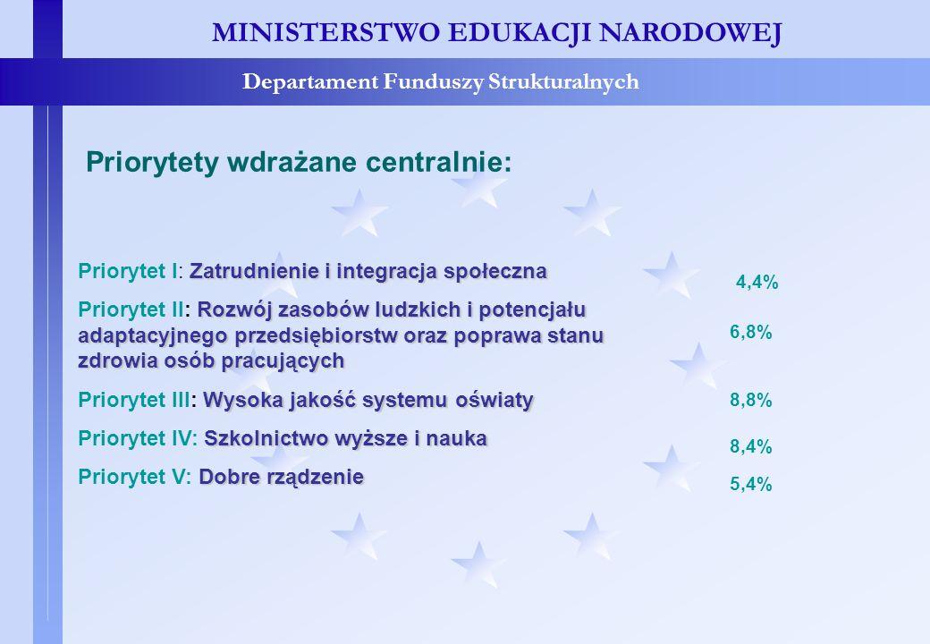 Priorytety wdrażane centralnie MINISTERSTWO EDUKACJI NARODOWEJ Departament Funduszy Strukturalnych Priorytety wdrażane centralnie: Zatrudnienie i inte