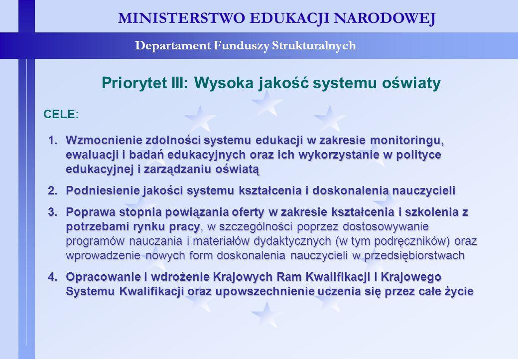 Priorytet III – IP i Budżet MINISTERSTWO EDUKACJI NARODOWEJ Departament Funduszy Strukturalnych Priorytet IIIŁącznieEFS Priorytet/ogółem (EFS w %)Środki krajowe Wysoka jakość systemu oświaty 1 006 236 268 EUR 855 300 828 EUR8,8% 150 935 440 EUR BUDŻET PRIORYTETU III: INSTYTUCJA POŚREDNICZĄCA: Minister właściwy do spraw oświaty i wychowania