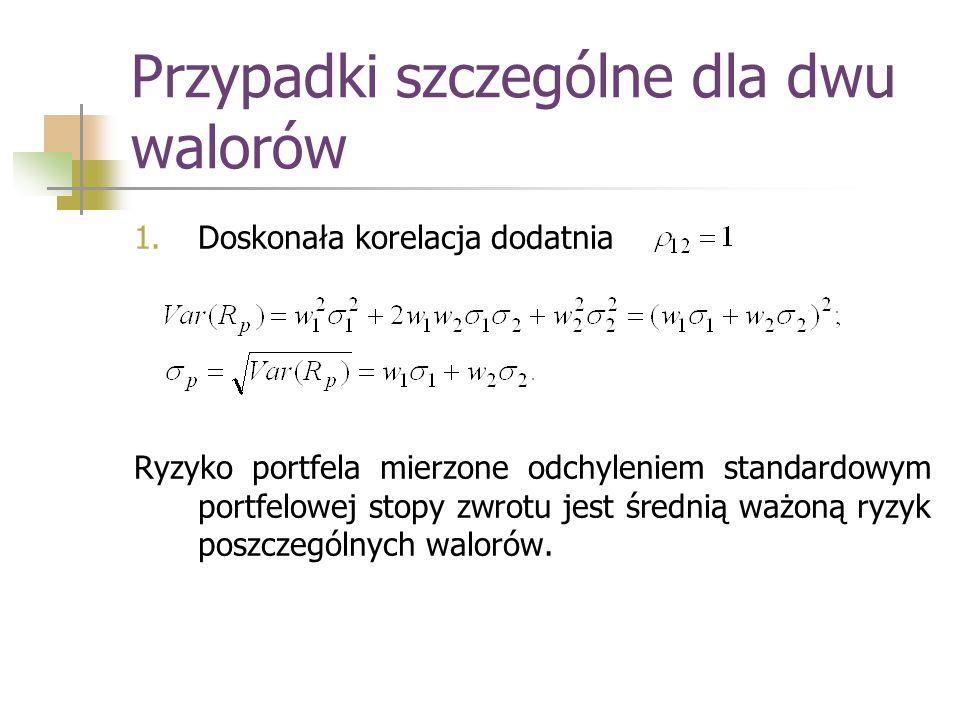Przypadki szczególne dla dwu walorów 1.Doskonała korelacja dodatnia Ryzyko portfela mierzone odchyleniem standardowym portfelowej stopy zwrotu jest śr