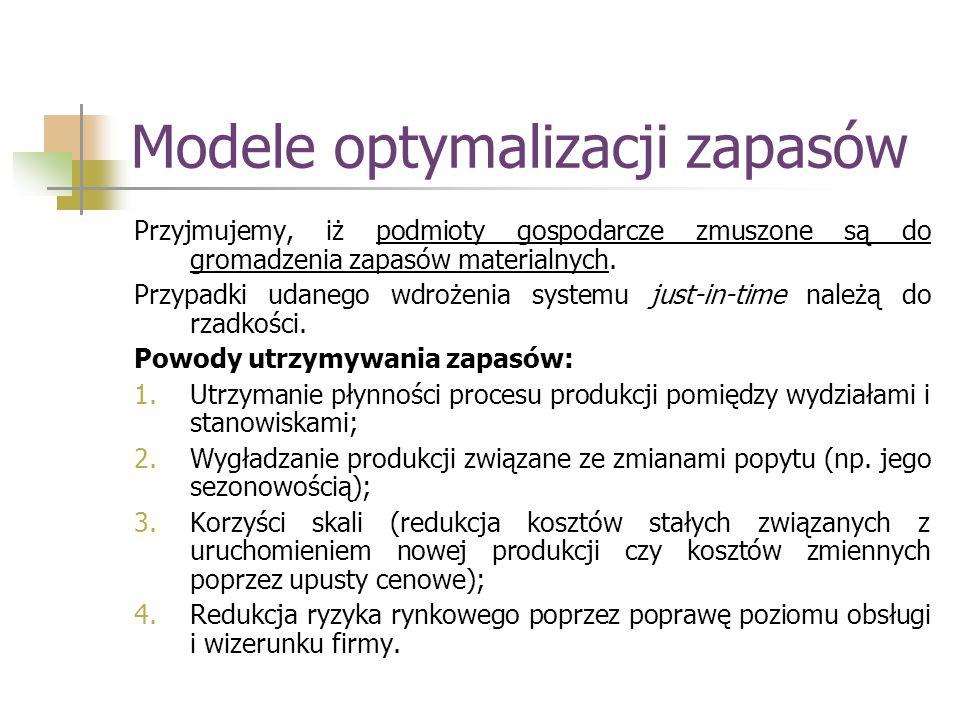 Modele optymalizacji zapasów Przyjmujemy, iż podmioty gospodarcze zmuszone są do gromadzenia zapasów materialnych. Przypadki udanego wdrożenia systemu