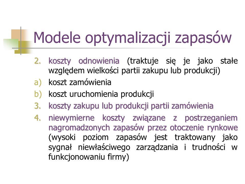 Modele optymalizacji zapasów 2.koszty odnowienia 2.koszty odnowienia (traktuje się je jako stałe względem wielkości partii zakupu lub produkcji) a)kos