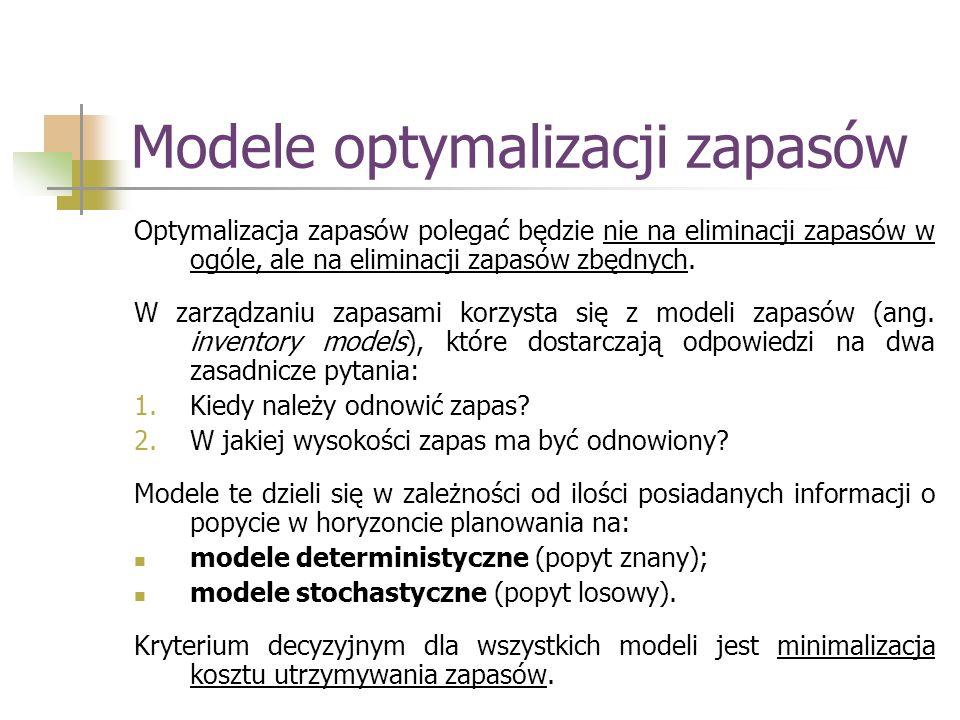 Modele optymalizacji zapasów Optymalizacja zapasów polegać będzie nie na eliminacji zapasów w ogóle, ale na eliminacji zapasów zbędnych. W zarządzaniu