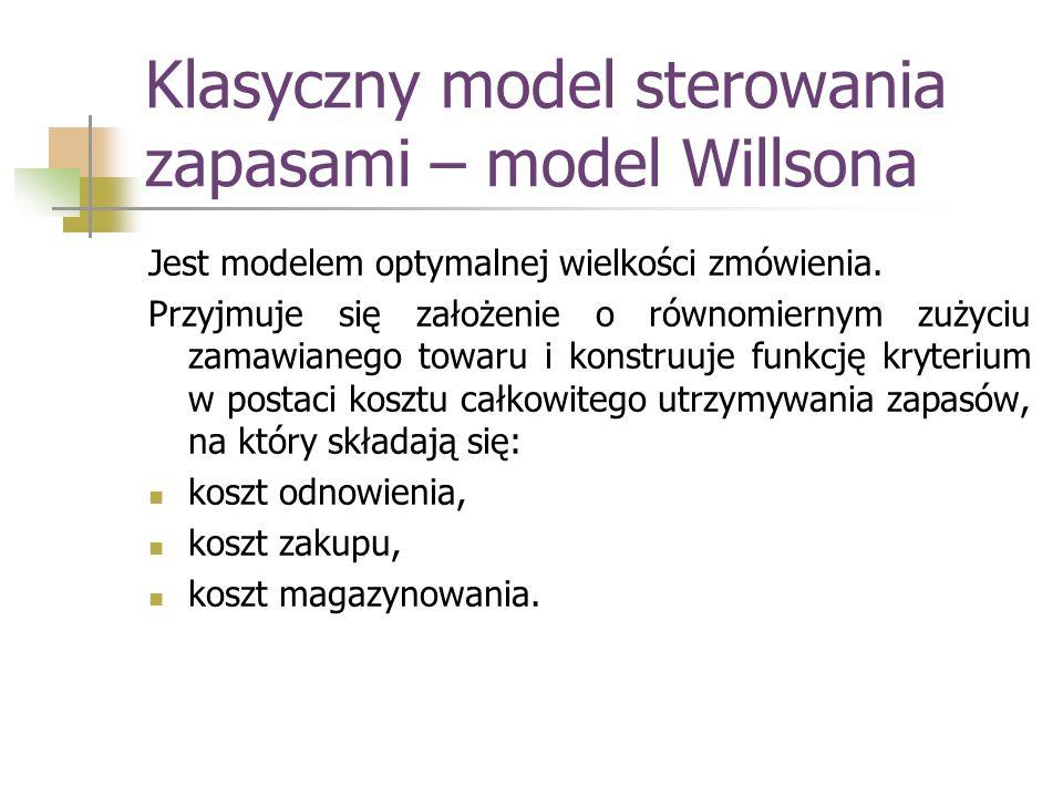 Klasyczny model sterowania zapasami – model Willsona Jest modelem optymalnej wielkości zmówienia. Przyjmuje się założenie o równomiernym zużyciu zamaw