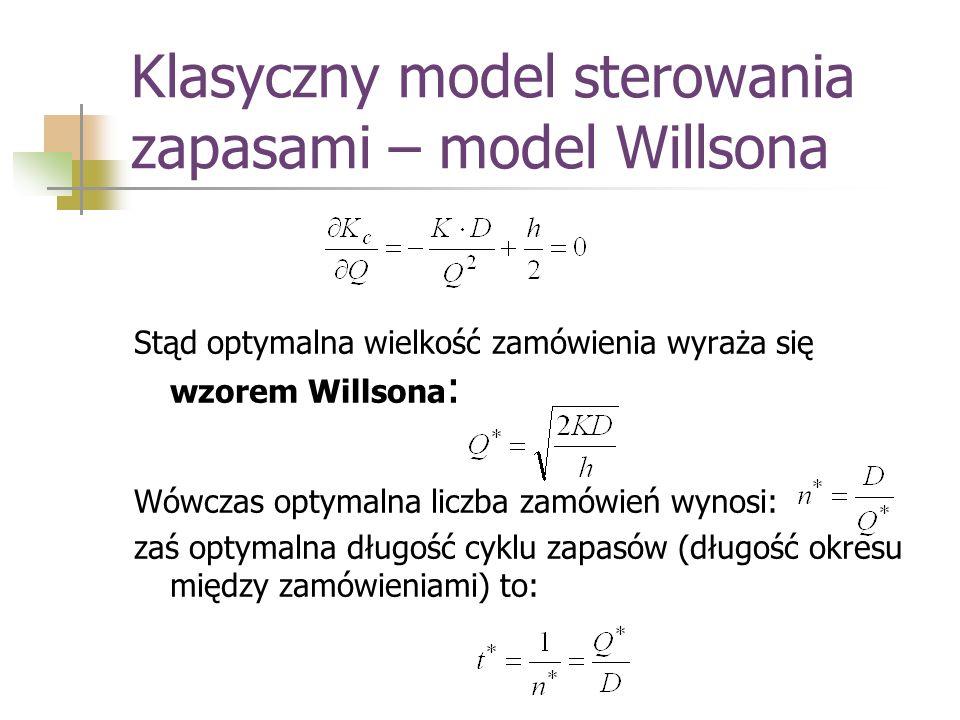 Klasyczny model sterowania zapasami – model Willsona Stąd optymalna wielkość zamówienia wyraża się wzorem Willsona : Wówczas optymalna liczba zamówień