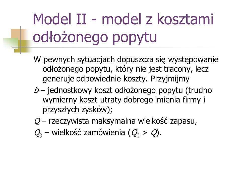 Model II - model z kosztami odłożonego popytu W pewnych sytuacjach dopuszcza się występowanie odłożonego popytu, który nie jest tracony, lecz generuje