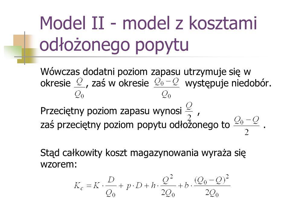 Model II - model z kosztami odłożonego popytu Wówczas dodatni poziom zapasu utrzymuje się w okresie, zaś w okresie występuje niedobór. Przeciętny pozi
