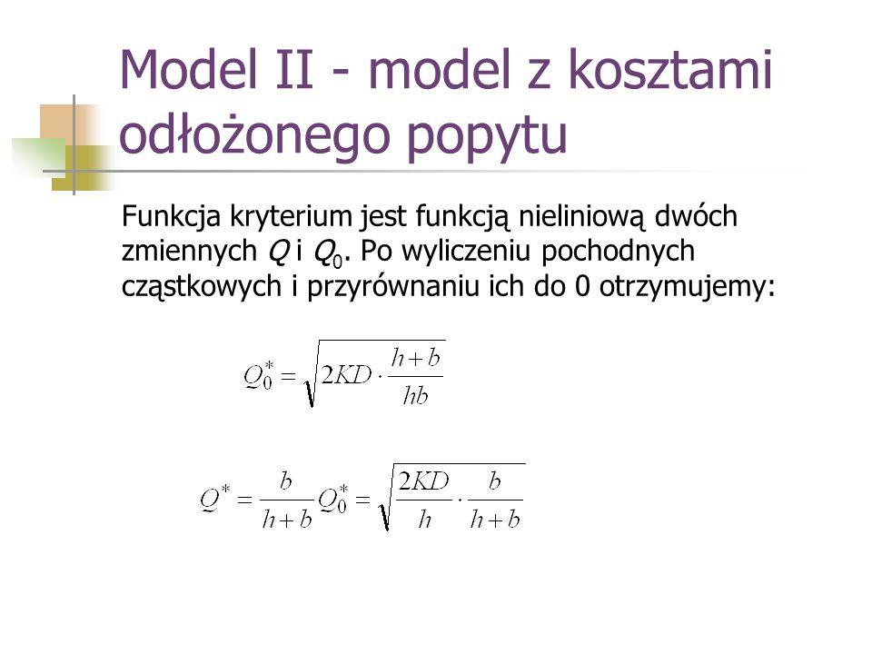Model II - model z kosztami odłożonego popytu Funkcja kryterium jest funkcją nieliniową dwóch zmiennych Q i Q 0. Po wyliczeniu pochodnych cząstkowych