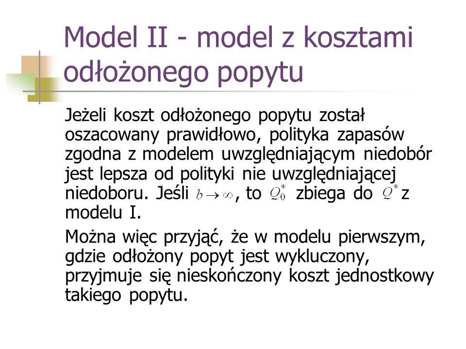 Model II - model z kosztami odłożonego popytu Jeżeli koszt odłożonego popytu został oszacowany prawidłowo, polityka zapasów zgodna z modelem uwzględni