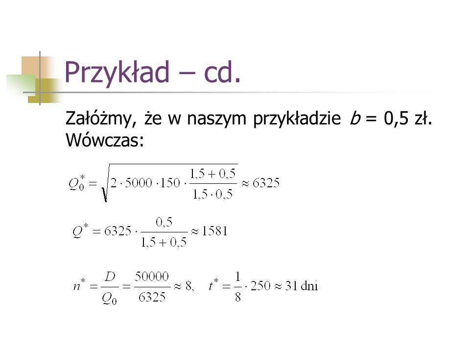 Przykład – cd. Załóżmy, że w naszym przykładzie b = 0,5 zł. Wówczas: