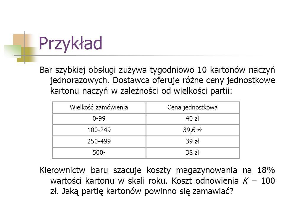 Przykład Bar szybkiej obsługi zużywa tygodniowo 10 kartonów naczyń jednorazowych. Dostawca oferuje różne ceny jednostkowe kartonu naczyń w zależności