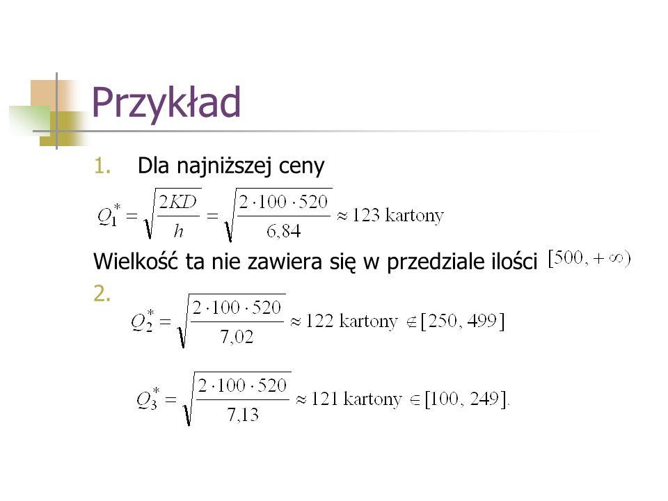 Przykład 1.Dla najniższej ceny Wielkość ta nie zawiera się w przedziale ilości 2.