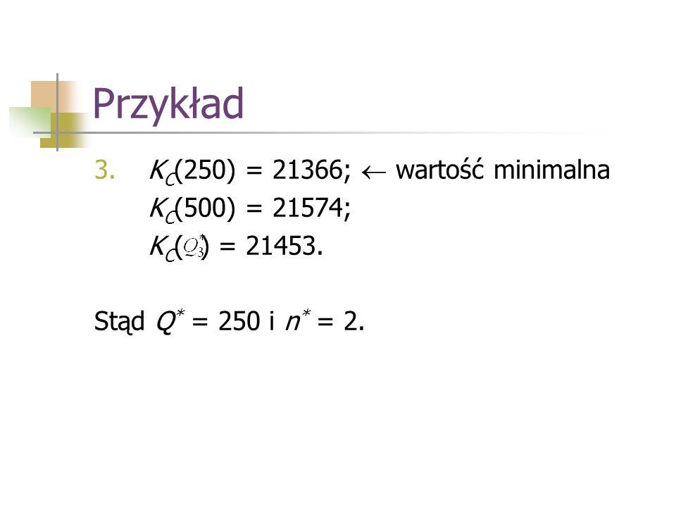 Przykład 3. K C (250) = 21366; wartość minimalna K C (500) = 21574; K C ( ) = 21453. Stąd Q * = 250 i n * = 2.