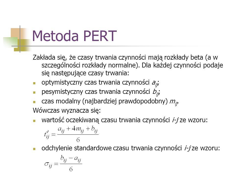 Metoda PERT Zakłada się, że czasy trwania czynności mają rozkłady beta (a w szczególności rozkłady normalne). Dla każdej czynności podaje się następuj