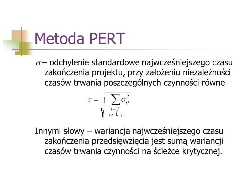 Metoda PERT – odchylenie standardowe najwcześniejszego czasu zakończenia projektu, przy założeniu niezależności czasów trwania poszczególnych czynnośc