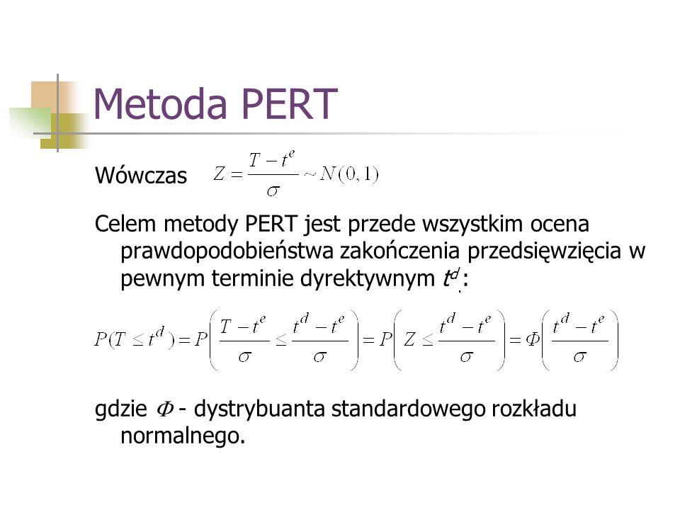 Metoda PERT Wówczas Celem metody PERT jest przede wszystkim ocena prawdopodobieństwa zakończenia przedsięwzięcia w pewnym terminie dyrektywnym t d. :