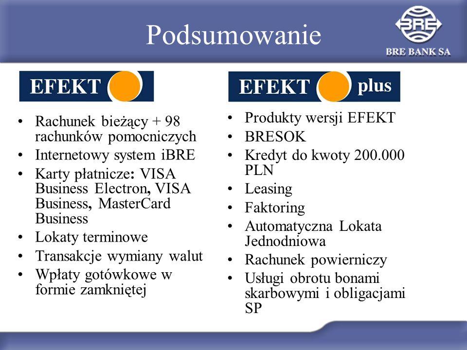 Podsumowanie Rachunek bieżący + 98 rachunków pomocniczych Internetowy system iBRE Karty płatnicze: VISA Business Electron, VISA Business, MasterCard B