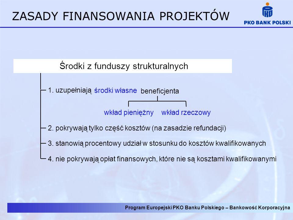 PROGRAM EUROPEJSKI PKO BP Cechy wyróżniające ofertę zawartą w Programie Kredyty na współfinansowanie wkładu własnego – minimalny wkład własny to 10 % wartości projektu Kredyty pomostowe – szeroko określony zakres kredytowania, elastyczność w spłacie, udzielany do 100 % wartości wsparcia Kredyty długoterminowe EBI – z linii kredytowej Global Loan Europejskiego Baku Inwestycyjnego Polityka cenowa – niższe opłaty i prowizje przy kompleksowej obsłudze projektu np.