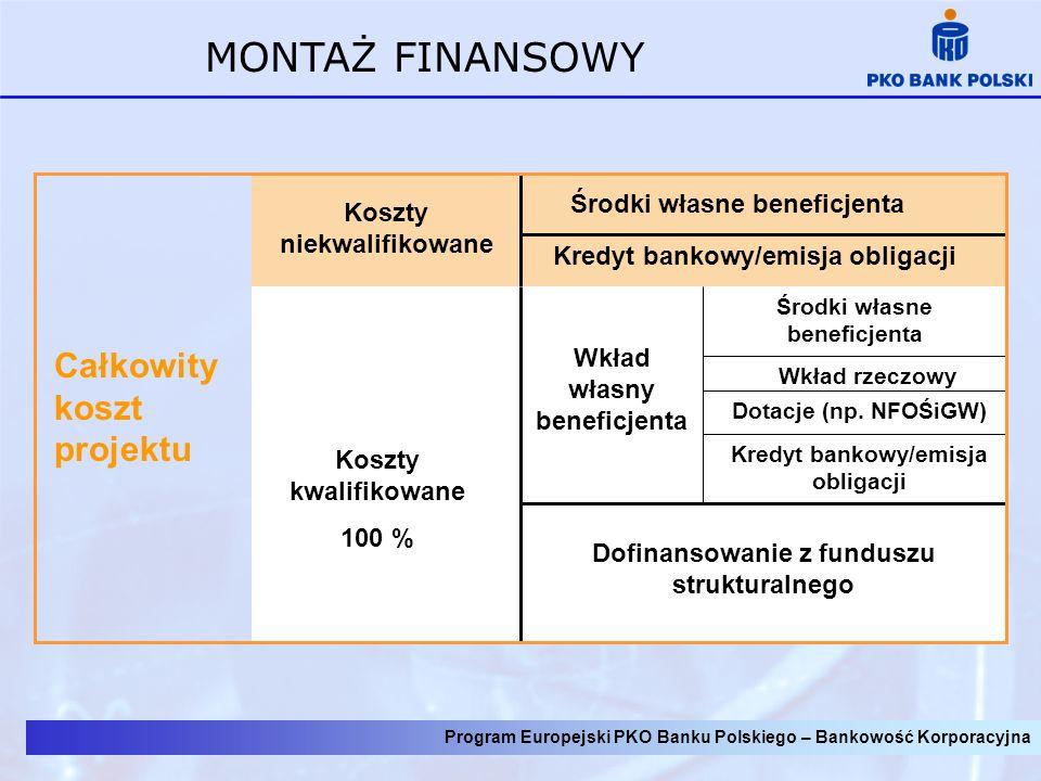 Program Europejski PKO Banku Polskiego – Bankowość Korporacyjna MONTAŻ FINANSOWY Całkowity koszt projektu Koszty niekwalifikowane Środki własne benefi