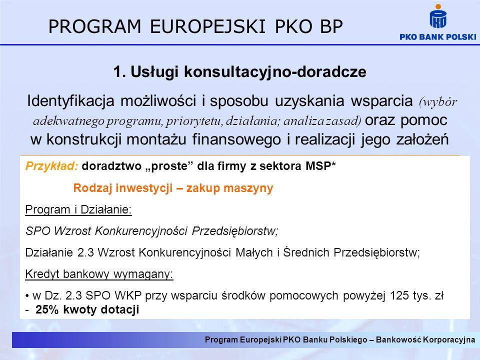 www.pkobp.pl www.korporacje.pkobp.pl