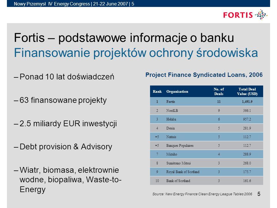 Nowy Przemysł IV Energy Congress | 21-22 June 2007 | 5 5 Fortis – podstawowe informacje o banku Finansowanie projektów ochrony środowiska –Ponad 10 lat doświadczeń –63 finansowane projekty –2.5 miliardy EUR inwestycji –Debt provision & Advisory –Wiatr, biomasa, elektrownie wodne, biopaliwa, Waste-to- Energy Project Finance Syndicated Loans, 2006 RankOrganisation No.