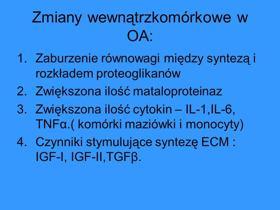 Zmiany wewnątrzkomórkowe w OA: 1.Zaburzenie równowagi między syntezą i rozkładem proteoglikanów 2.Zwiększona ilość mataloproteinaz 3.Zwiększona ilość