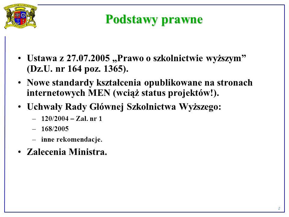2 Podstawy prawne Ustawa z 27.07.2005 Prawo o szkolnictwie wyższym (Dz.U.