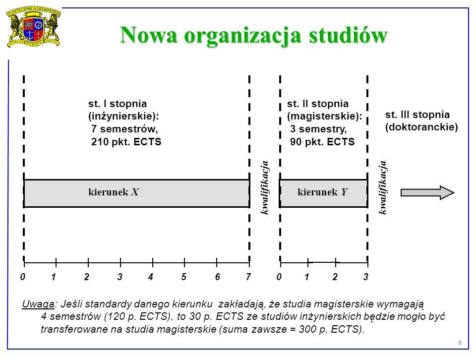 8 Nowa organizacja studiów 0 1 2 3 4 5 6 7 0 1 2 3 st.