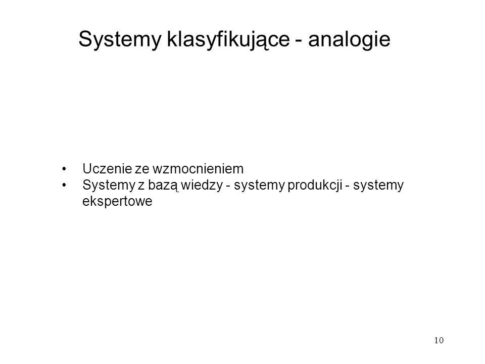 10 Uczenie ze wzmocnieniem Systemy z bazą wiedzy - systemy produkcji - systemy ekspertowe Systemy klasyfikujące - analogie