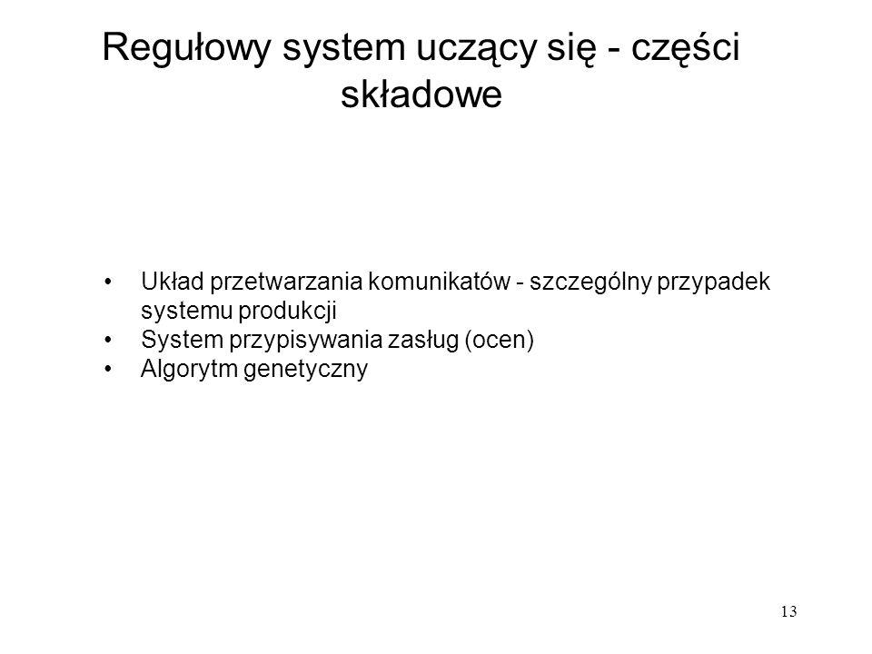 13 Układ przetwarzania komunikatów - szczególny przypadek systemu produkcji System przypisywania zasług (ocen) Algorytm genetyczny Regułowy system ucz