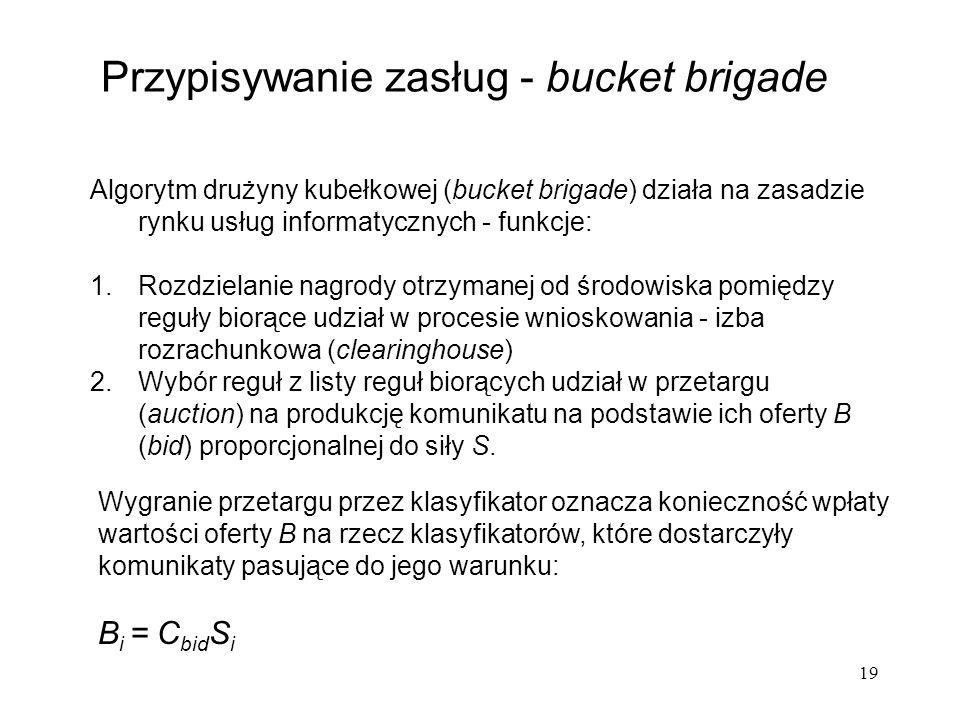 19 Przypisywanie zasług - bucket brigade Algorytm drużyny kubełkowej (bucket brigade) działa na zasadzie rynku usług informatycznych - funkcje: 1.Rozd