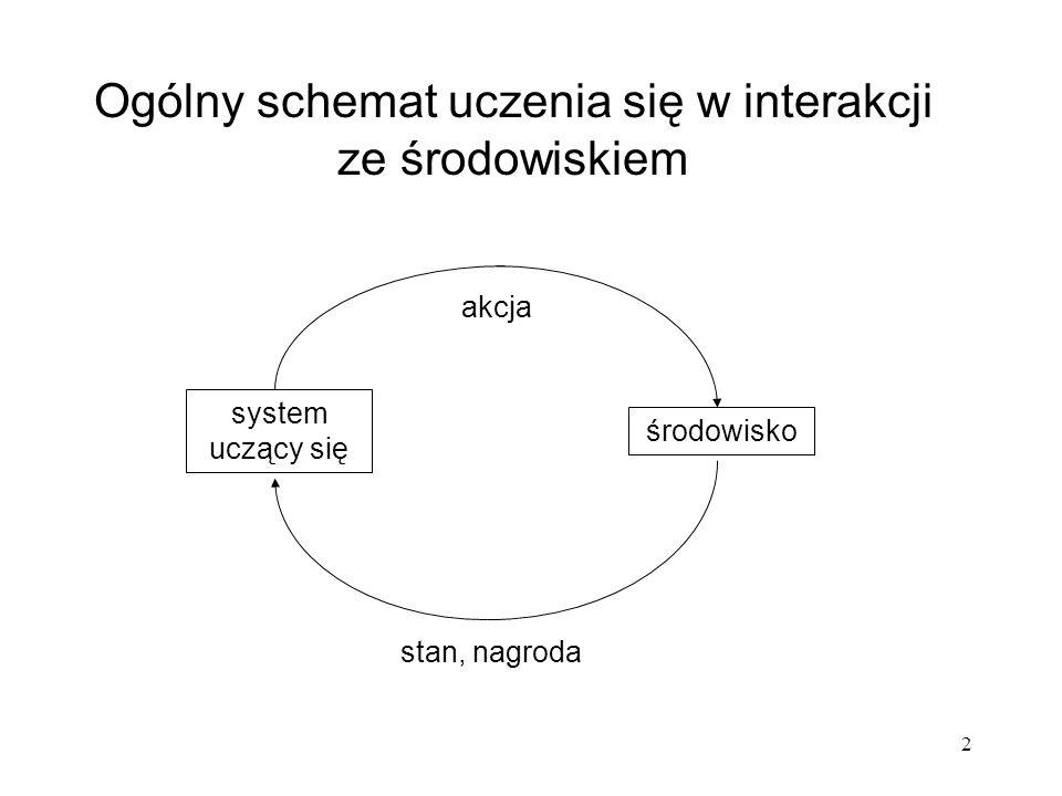 2 Ogólny schemat uczenia się w interakcji ze środowiskiem system uczący się środowisko akcja stan, nagroda