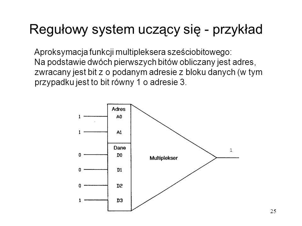 25 Regułowy system uczący się - przykład Aproksymacja funkcji multipleksera sześciobitowego: Na podstawie dwóch pierwszych bitów obliczany jest adres,