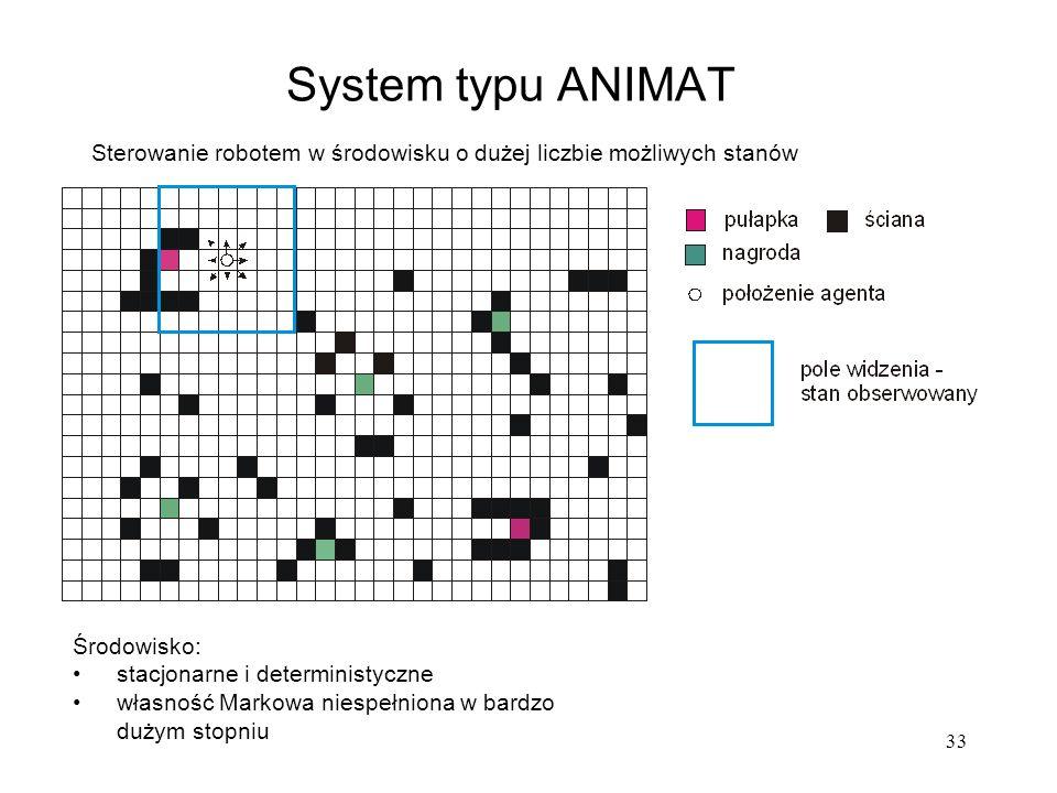 33 Sterowanie robotem w środowisku o dużej liczbie możliwych stanów System typu ANIMAT Środowisko: stacjonarne i deterministyczne własność Markowa nie