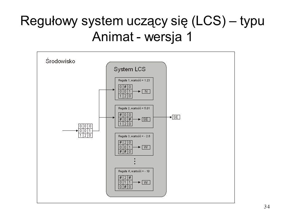 34 Regułowy system uczący się (LCS) – typu Animat - wersja 1