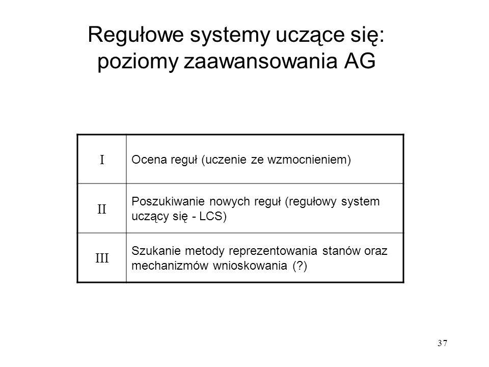 37 Regułowe systemy uczące się: poziomy zaawansowania AG I Ocena reguł (uczenie ze wzmocnieniem) II Poszukiwanie nowych reguł (regułowy system uczący