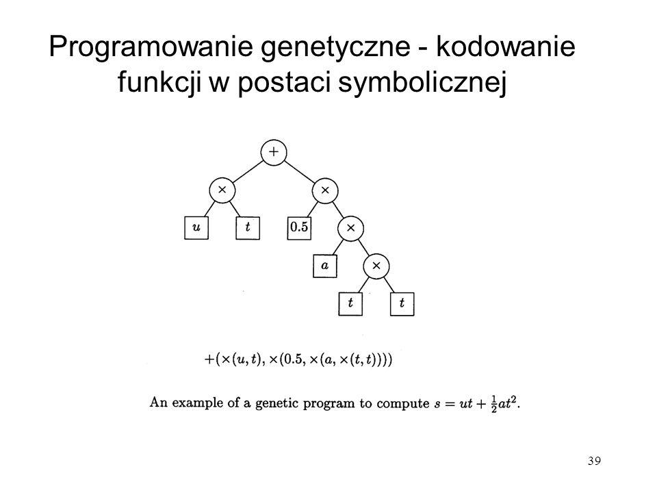 39 Programowanie genetyczne - kodowanie funkcji w postaci symbolicznej