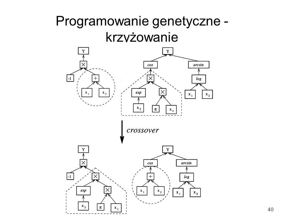 40 Programowanie genetyczne - krzyżowanie